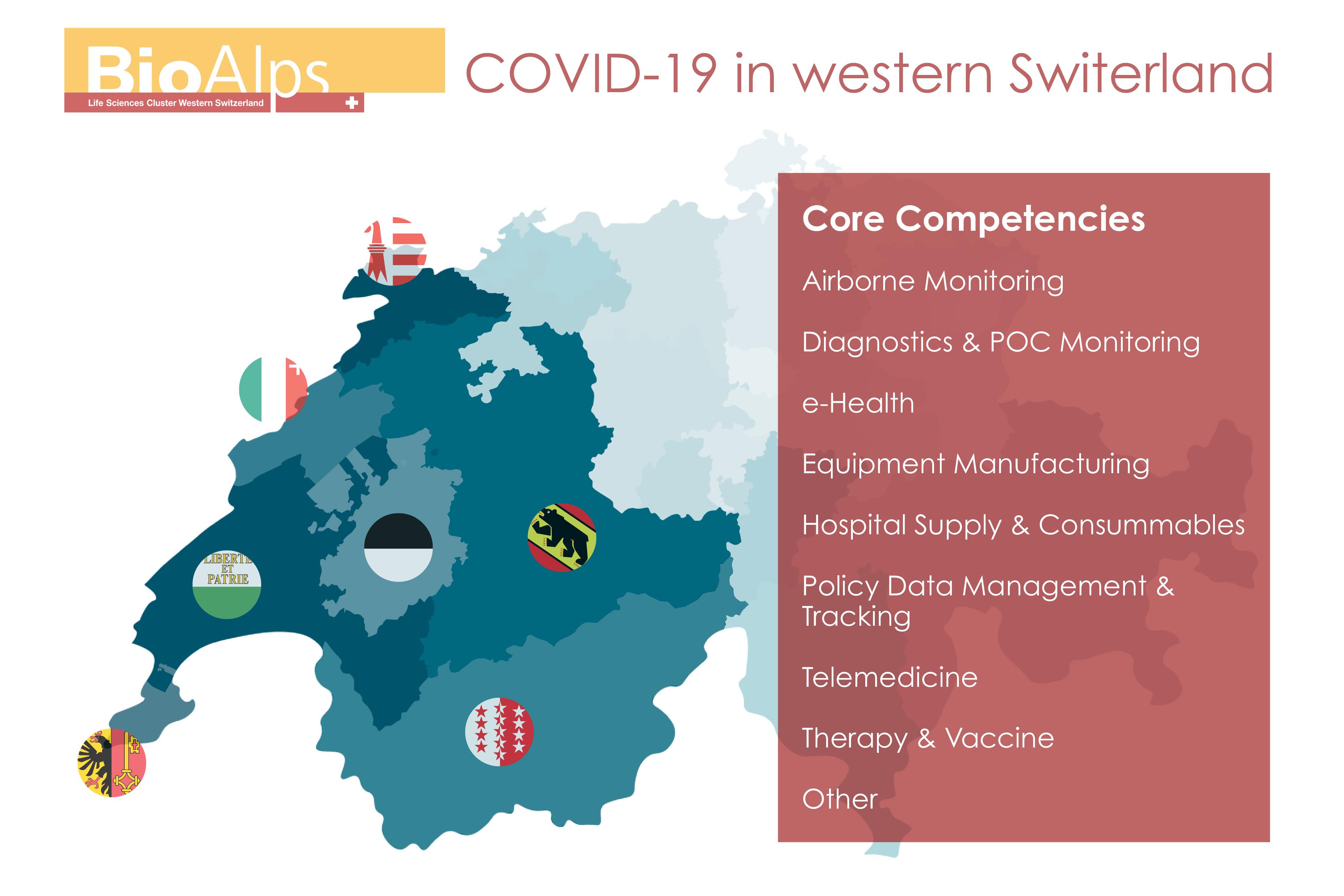 BioAlps COVID-19