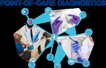 Swiss Symposium in Point-of-Care Diagnostics