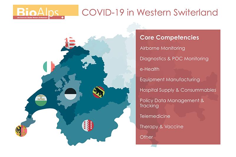 COVID-19 key players